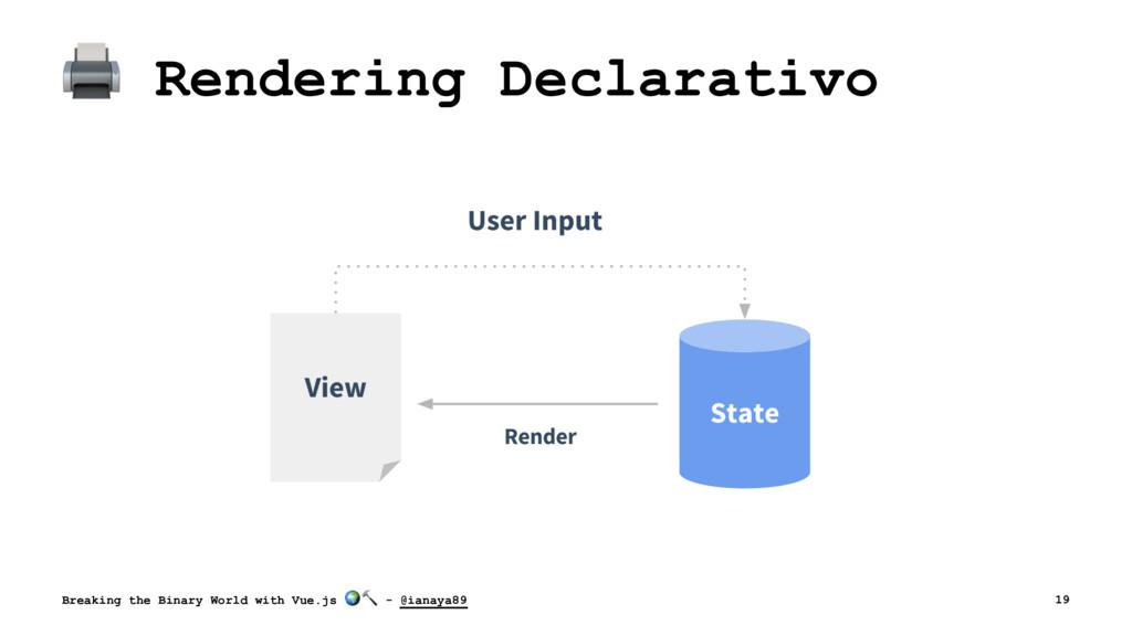 ! Rendering Declarativo Breaking the Binary Wor...