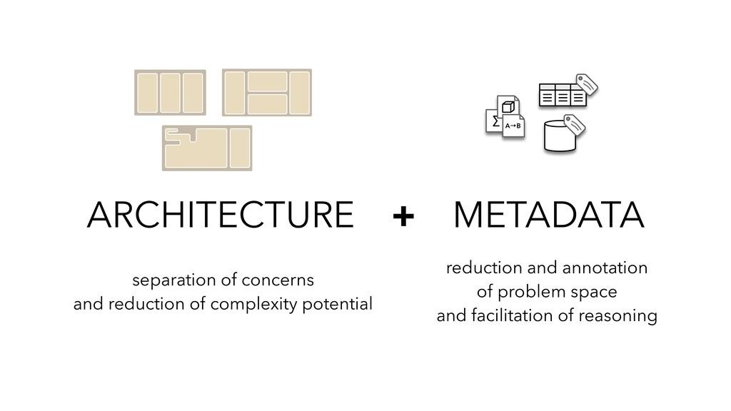 ARCHITECTURE + METADATA separation of concerns ...