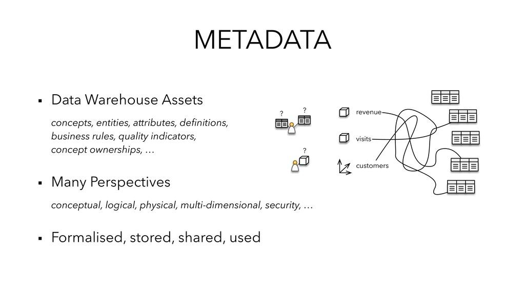 METADATA ▪︎ Data Warehouse Assets concepts, ent...