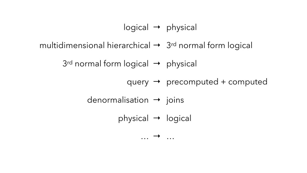 logical → physical multidimensional hierarchica...