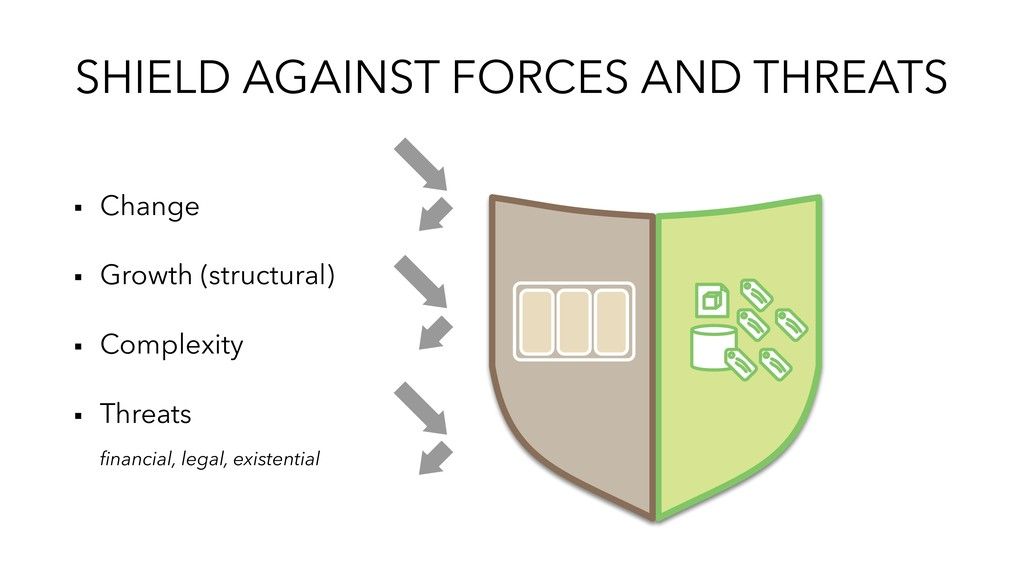 SHIELD AGAINST FORCES AND THREATS ▪︎ Change ▪︎ ...