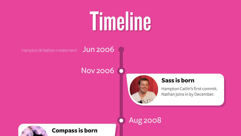 Timeline Nov 2006 Aug 2008 Jun 2006 Hampton & N...