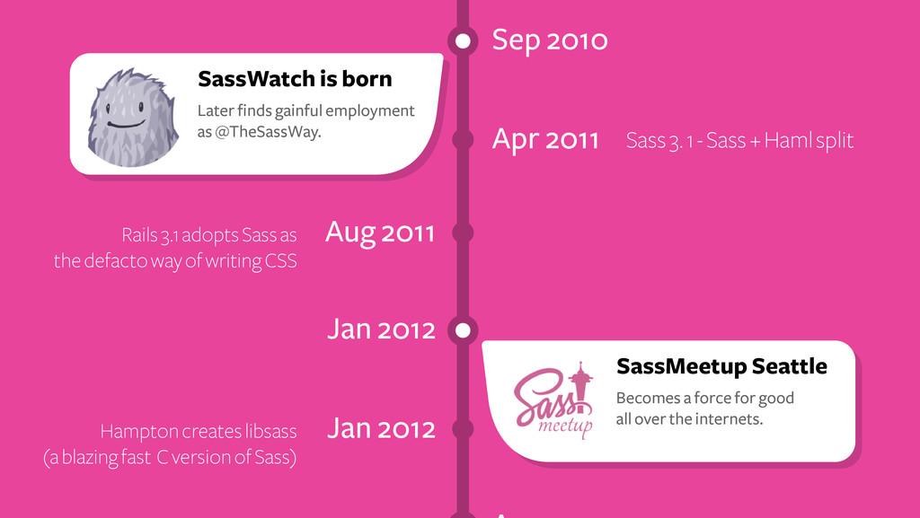 Apr 2011 Sass 3. 1 - Sass + Haml split Aug 2011...