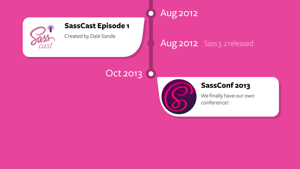 Aug 2012 Sass 3. 2 released Oct 2013 SassConf 2...