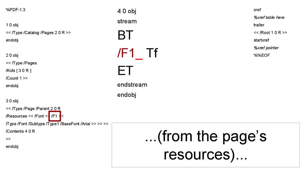4 0 obj stream BT /F1_ Tf ET endstream endobj %...