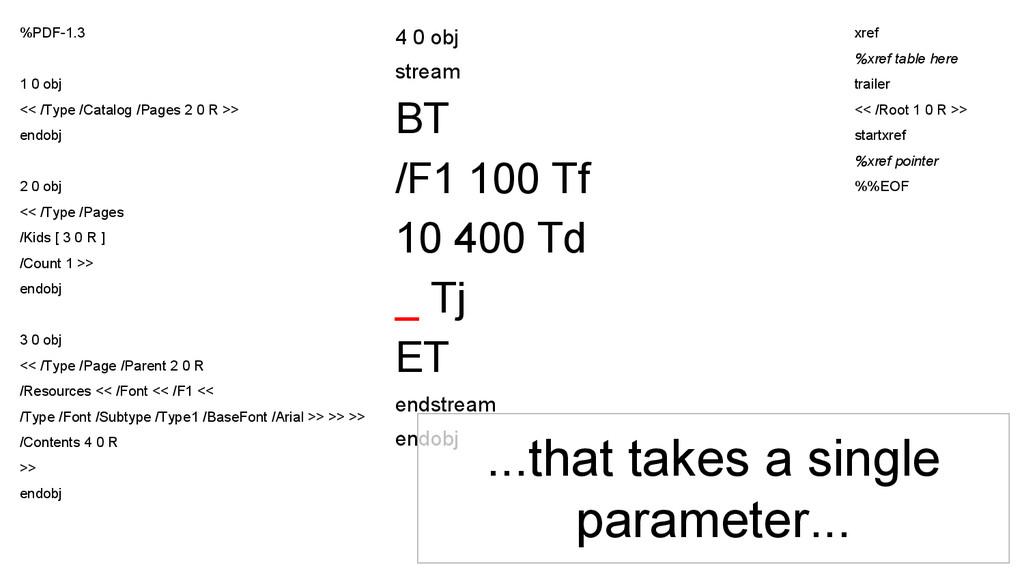 4 0 obj stream BT /F1 100 Tf 10 400 Td _ Tj ET ...