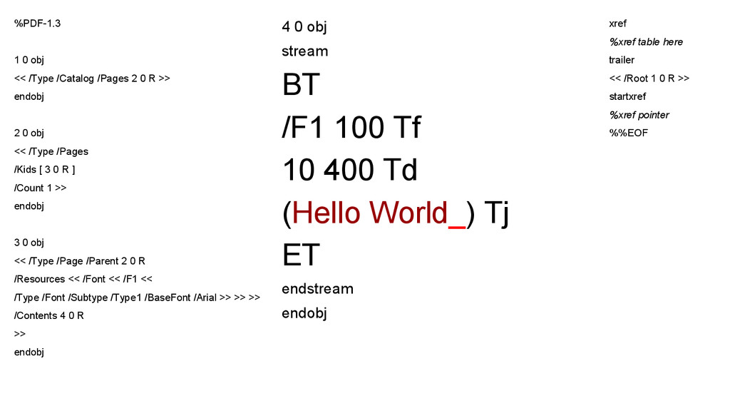 4 0 obj stream BT /F1 100 Tf 10 400 Td (Hello W...