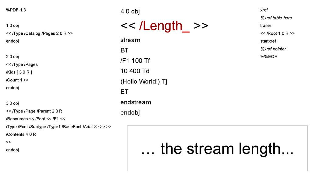 4 0 obj << /Length_ >> stream BT /F1 100 Tf 10 ...