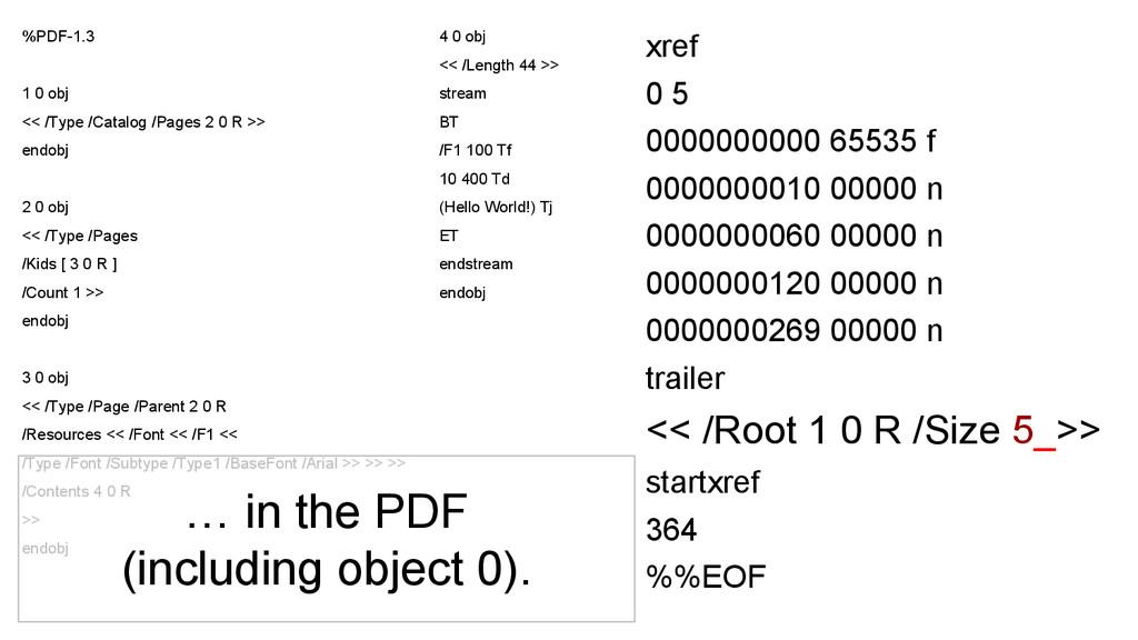 4 0 obj << /Length 44 >> stream BT /F1 100 Tf 1...