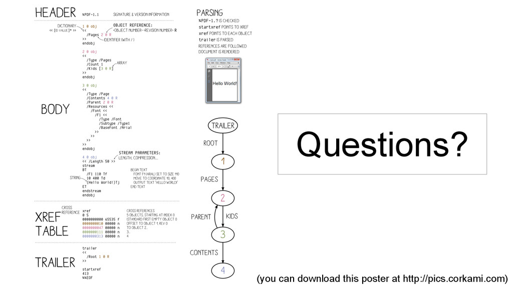 Questions? (you can download this poster at htt...