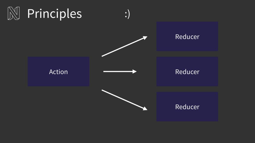 Principles Action Reducer Reducer Reducer :)