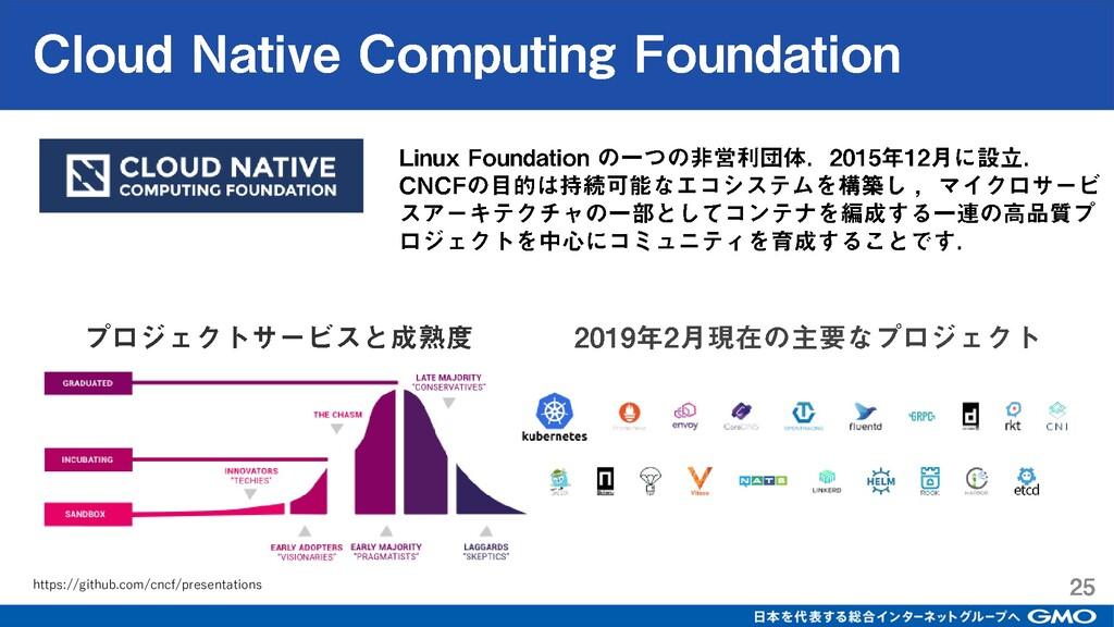 https://github.com/cncf/presentations