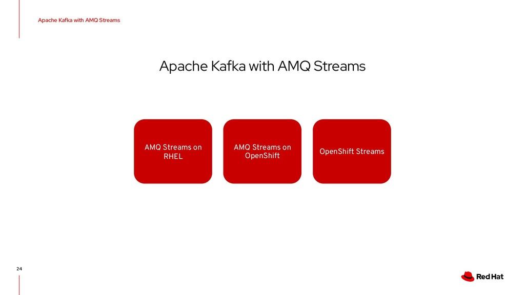Apache Kafka with AMQ Streams 24 AMQ Streams on...