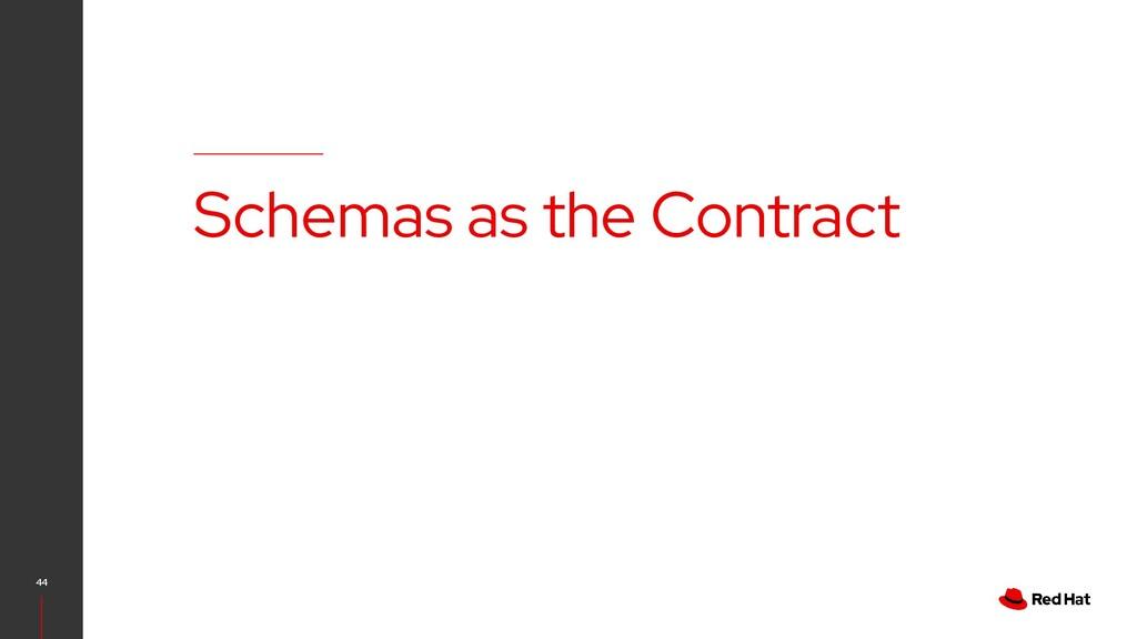 44 Schemas as the Contract