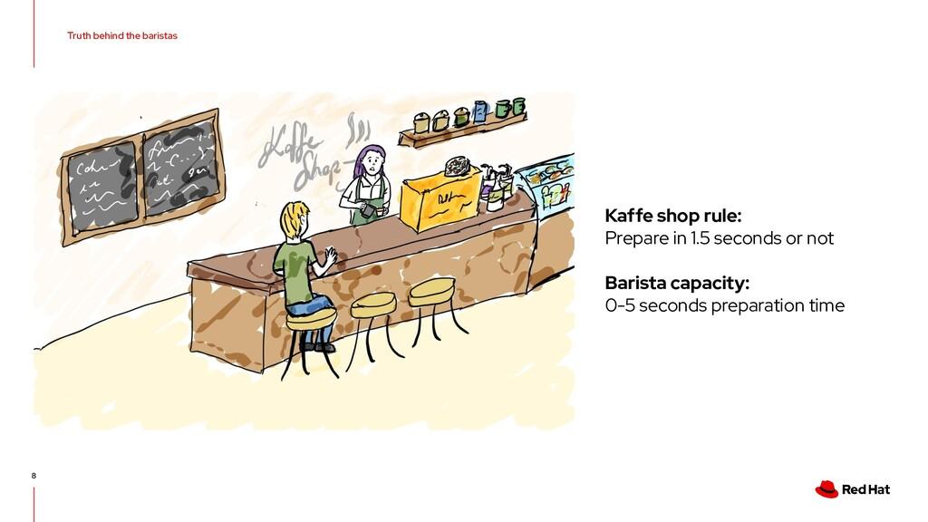 8 Truth behind the baristas Kaffe shop rule: Pr...