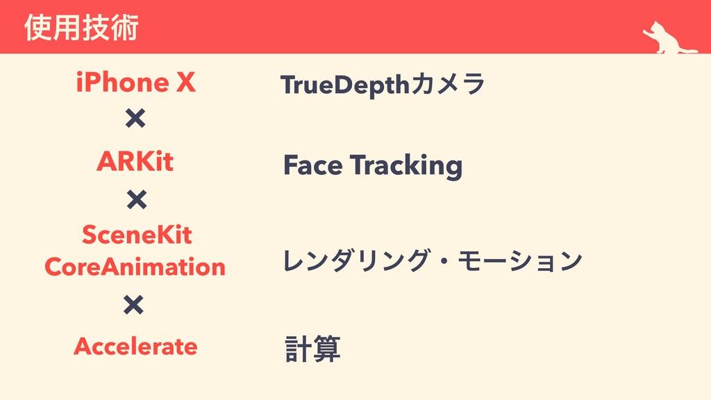 ༻ٕज़ Face Tracking ϨϯμϦϯάɾϞʔγϣϯ TrueDepthΧϝϥ ܭ...