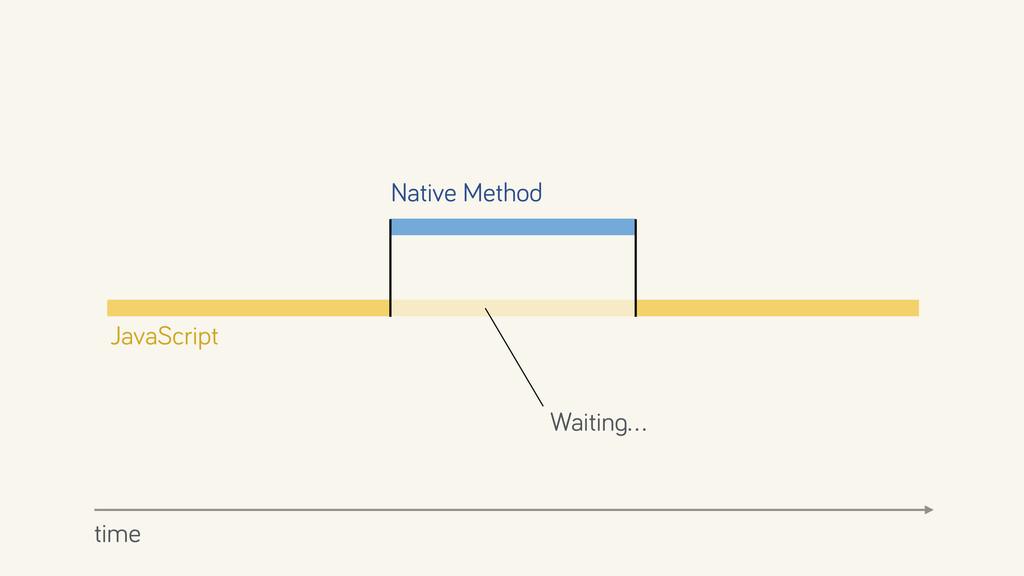 Native Method JavaScript time Waiting…