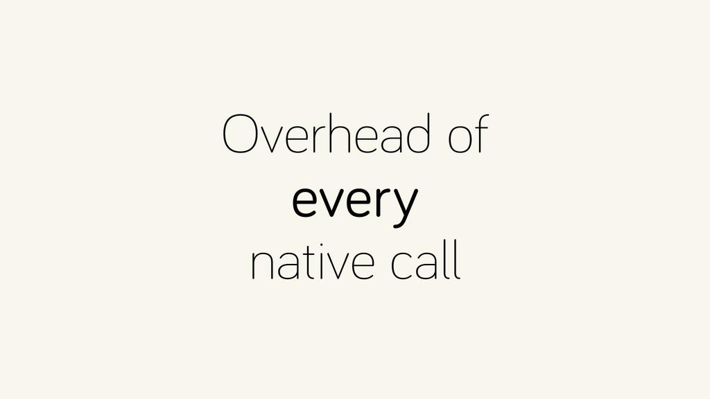 Overhead of every native call