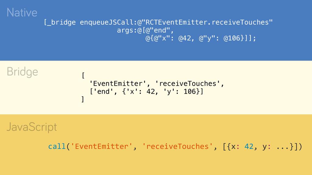Native Bridge JavaScript [ 'EventEmitter', 'rec...
