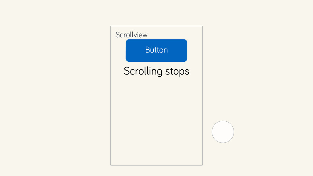 Button Scrolling stops Scrollview