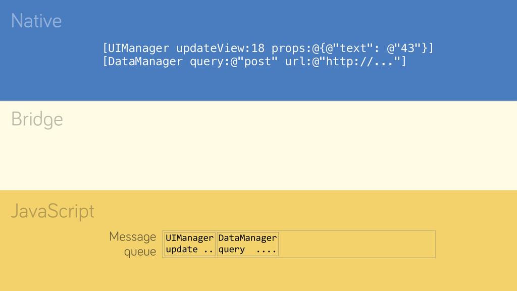 Native Bridge JavaScript [UIManager updateView:...