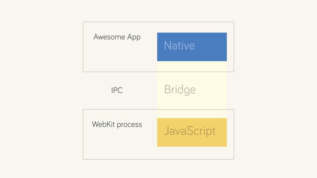 Native Bridge JavaScript Awesome App WebKit pro...