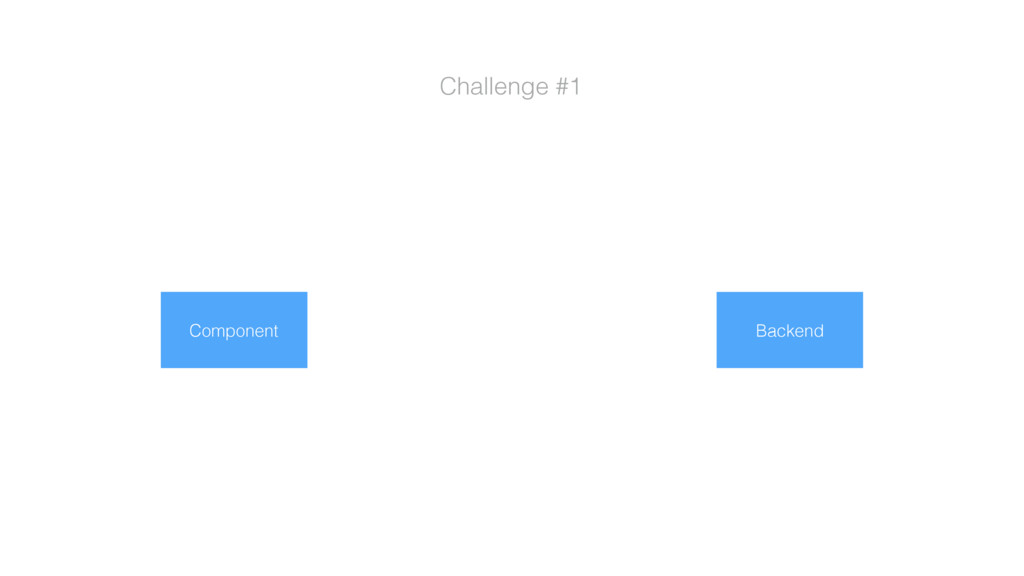 Challenge #1 Backend Component Component