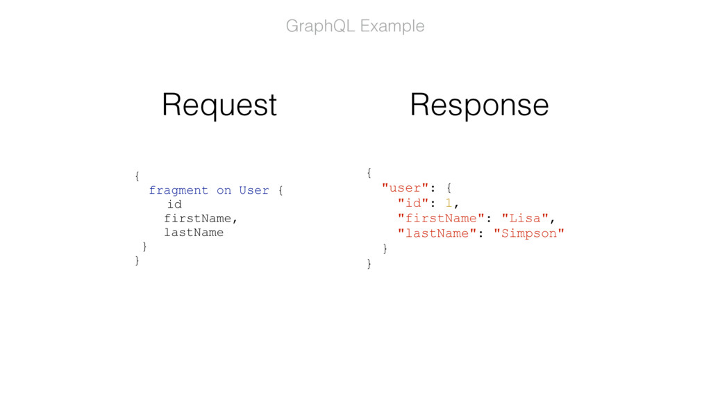 GraphQL Example { fragment on User { id firstNa...