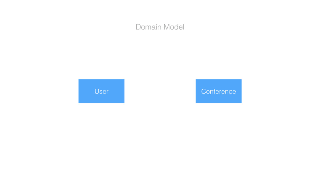 Conference User Domain Model