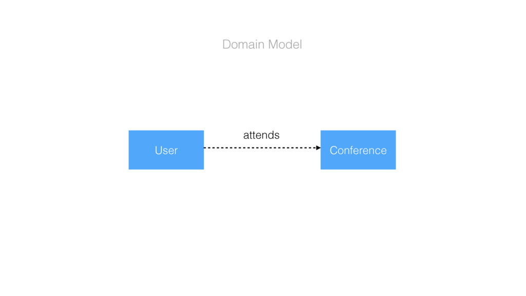 Conference User attends Domain Model