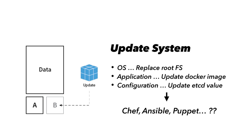 Update System Chef, Ansible, Puppet… ?? • OS … ...
