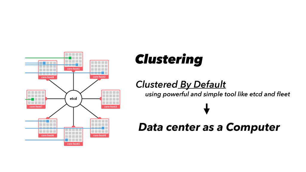 Clustering Clustered By Default using powerful ...