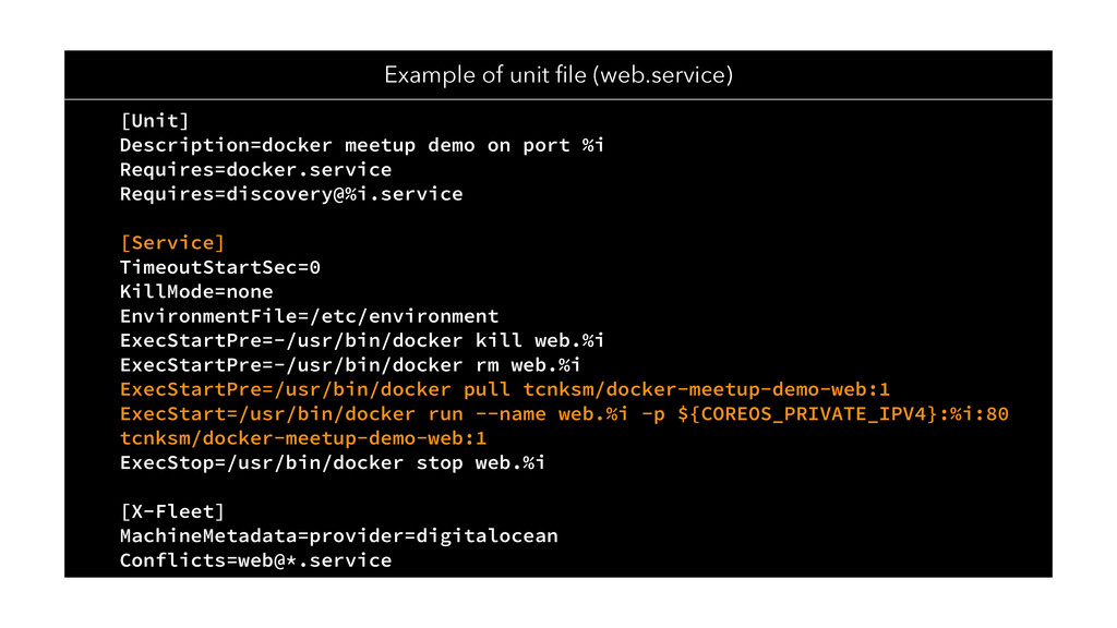 [Unit] Description=docker meetup demo on port %...