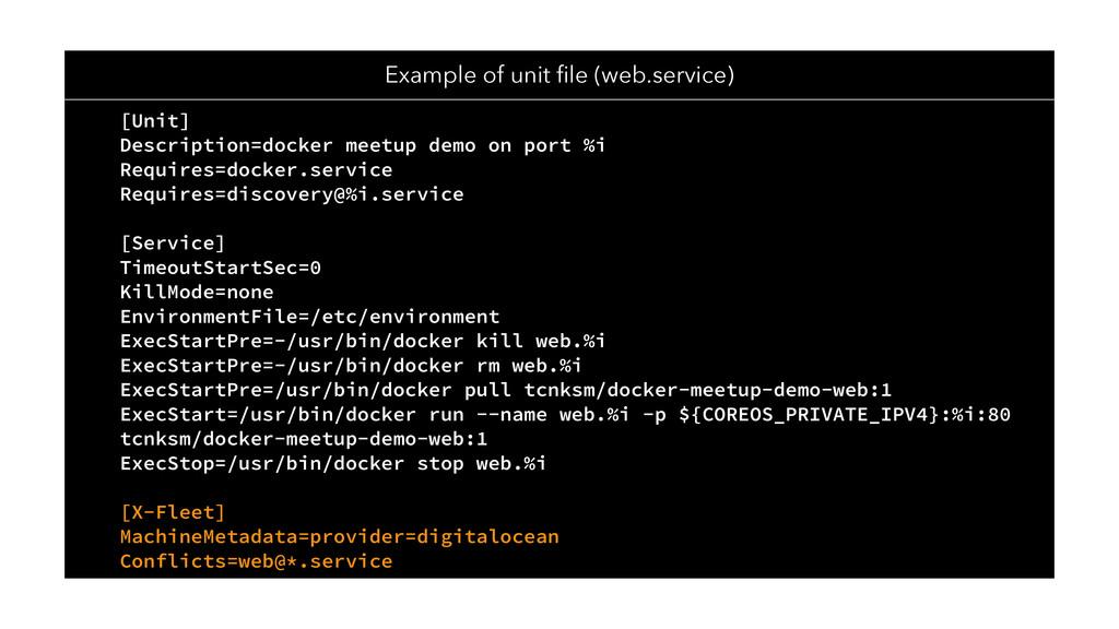 [Unit] Description=docker meetup demo on port %...