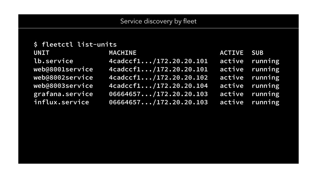 Service discovery by fleet $ fleetctl list-units...