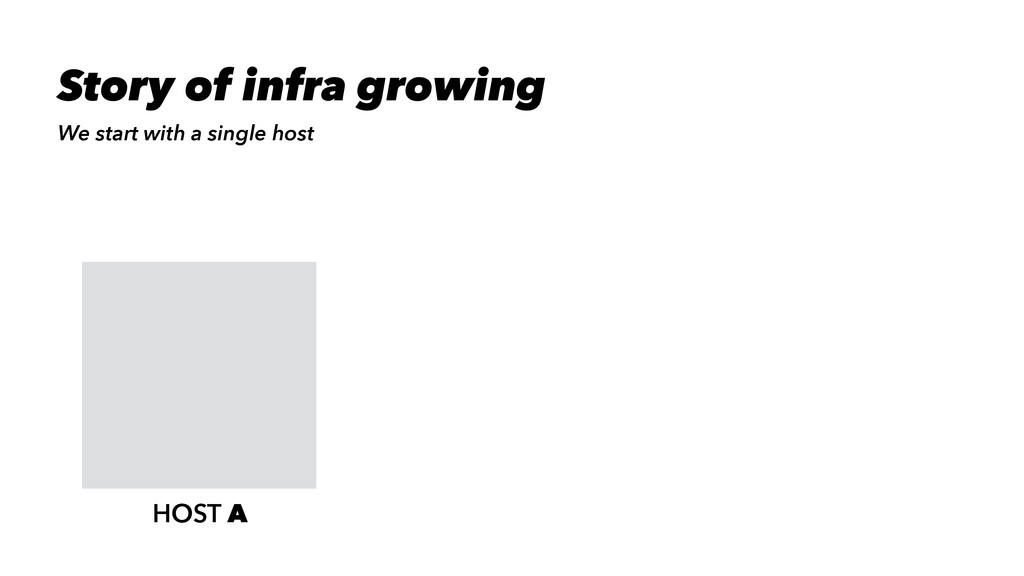 HOST A Story of infra growing We start with a s...
