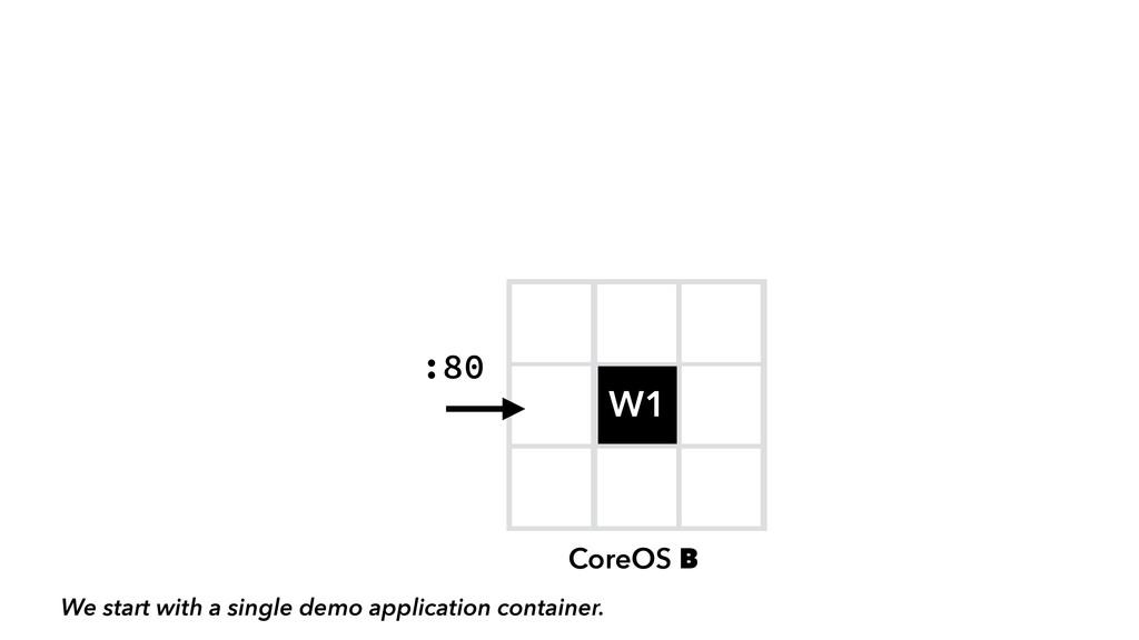 F W1 CoreOS B :80 We start with a single demo a...