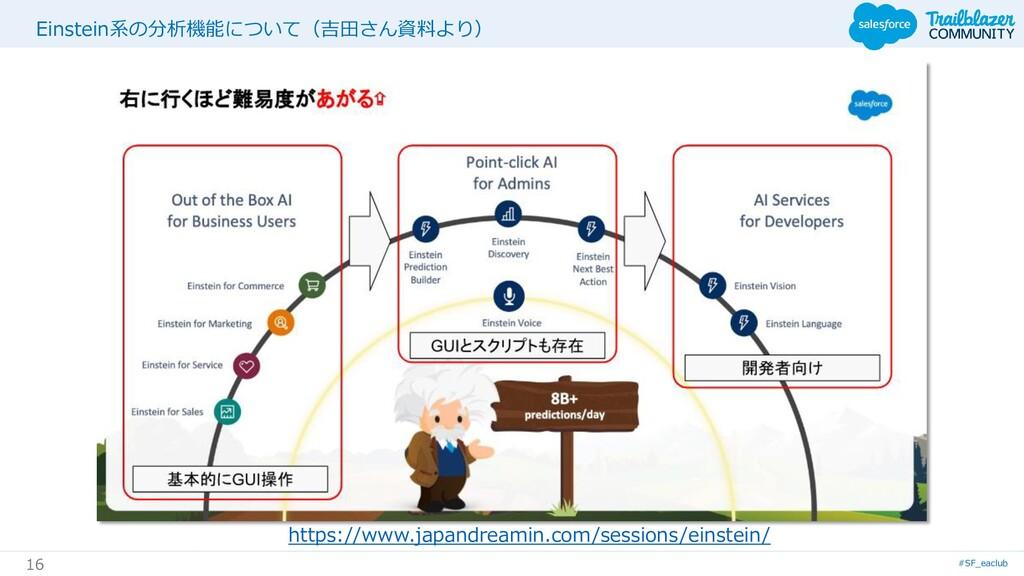 #SF_eaclub 16 Einstein系の分析機能について(吉田さん資料より) http...