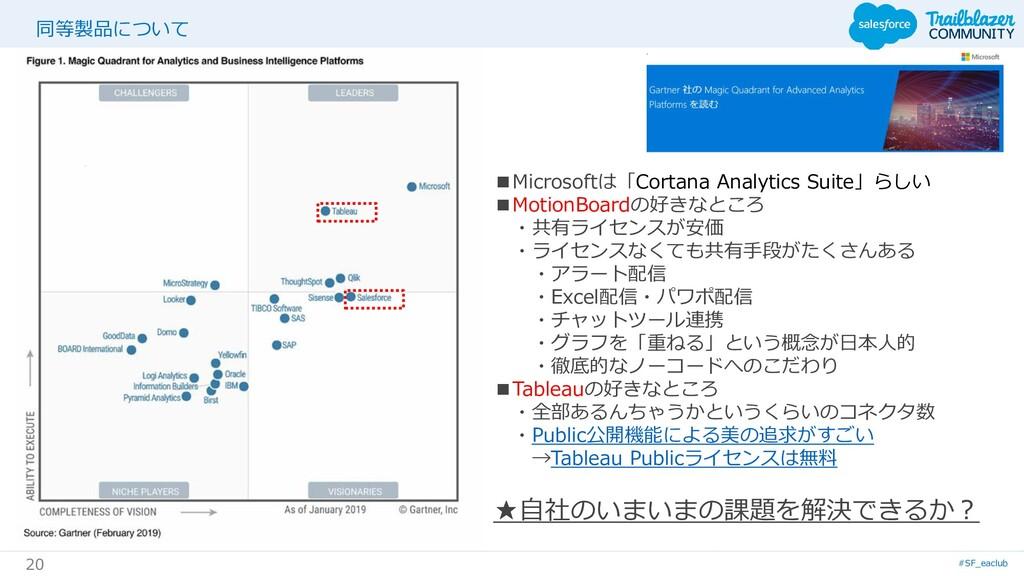 #SF_eaclub 20 同等製品について ■Microsoftは「Cortana Anal...