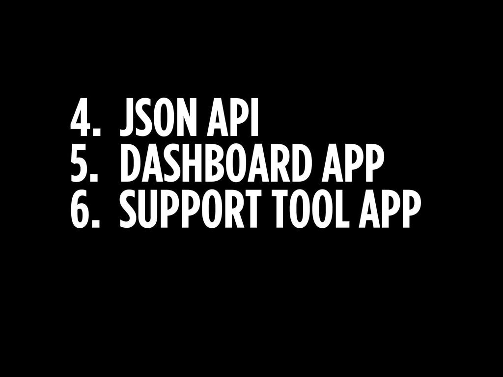 4. JSON API 5. DASHBOARD APP 6. SUPPORT TOOL APP