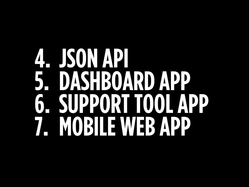 4. JSON API 5. DASHBOARD APP 6. SUPPORT TOOL AP...