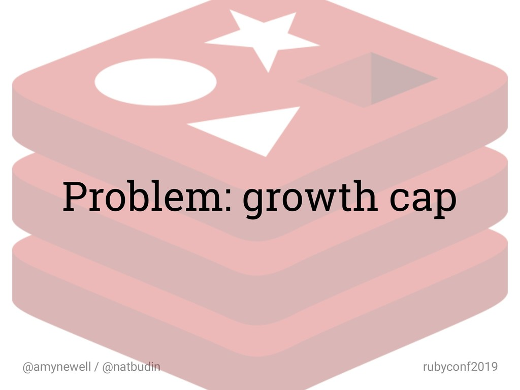 @amynewell / @natbudin rubyconf2019 Problem: gr...