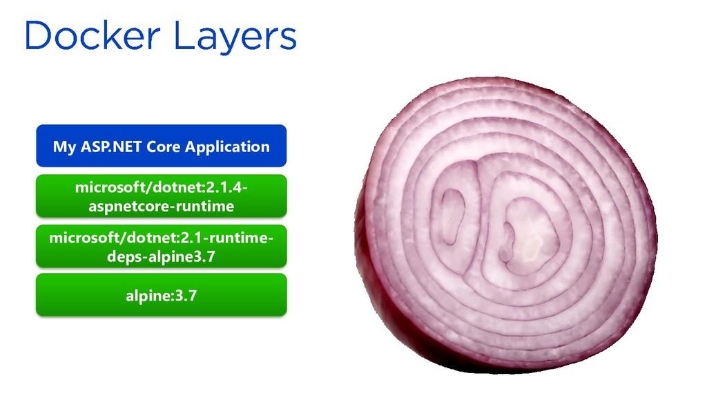 My ASP.NET Core Application microsoft/dotnet:2....