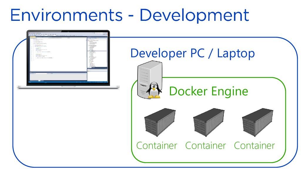 Developer PC / Laptop Docker Engine Container C...