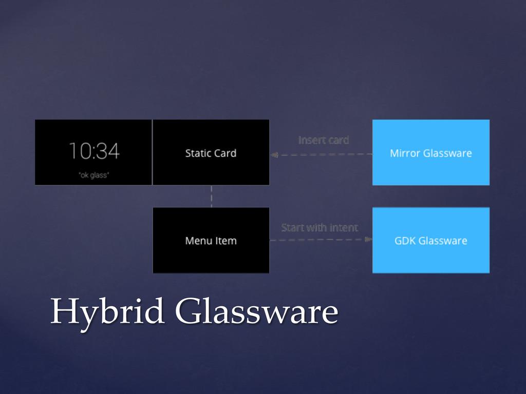 Hybrid Glassware