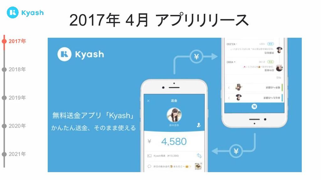 2017年 4月 アプリリリース 2017年 2018年 2019年 2020年 2021年