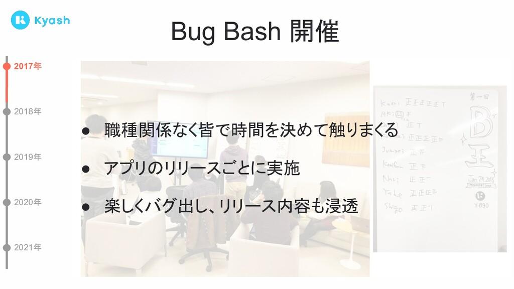 Bug Bash 開催 2017年 2018年 2019年 2020年 2021年 ● 職種関...