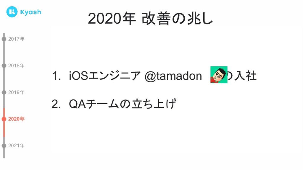 2020年 改善の兆し 2017年 2018年 2019年 2020年 2021年 1. iO...