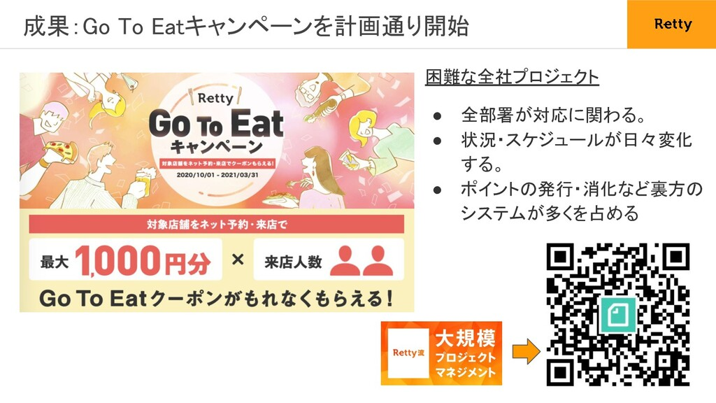 成果:Go To Eatキャンペーンを計画通り開始 困難な全社プロジェクト ● 全部署が対応...