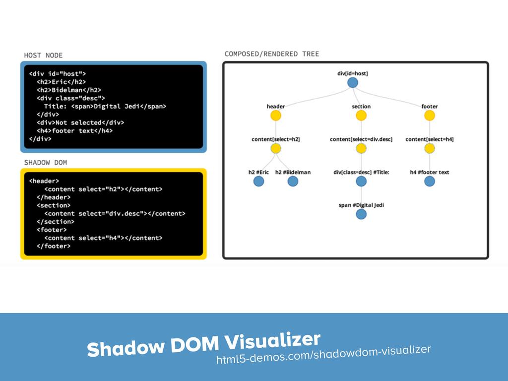 Shadow DOM Visualizer html5-demos.com/shadowdom...